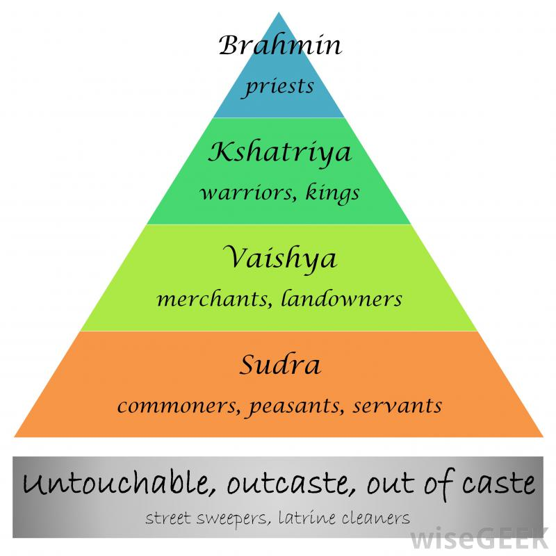 Does the caste system really not exist in Bengal?