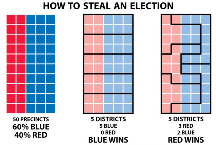 GERRYMANDERING: A SOURCE OF WHAT IS WRONG WITH US POLITICS