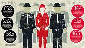 """""""Informe sobre la violencia de género. Incidencia en el ámbito laboral"""""""