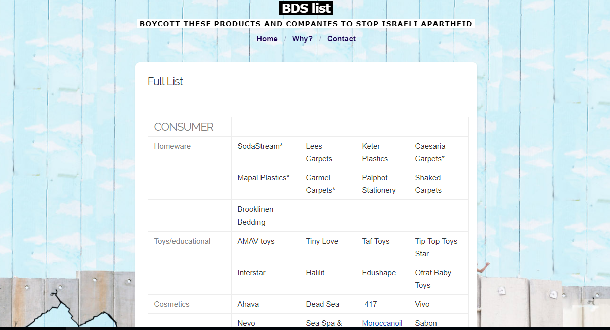 Intensify BDS and struggle – Mazin Qumsiyeh