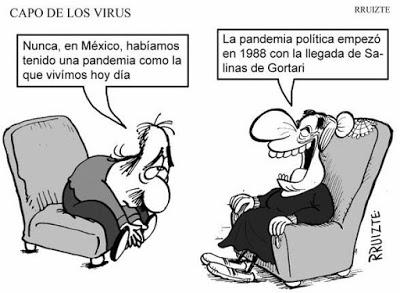 Crítica oportunista en tiempos de coronavirus Notas desde el confinamiento en México